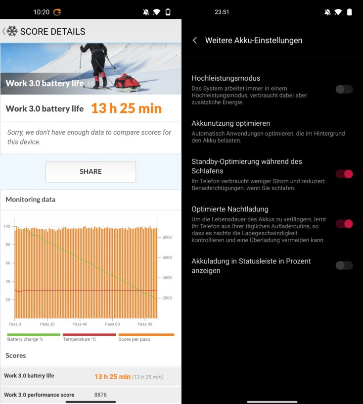 OnePlus Nord 2 5G Akku Benchmark Smartes Laden