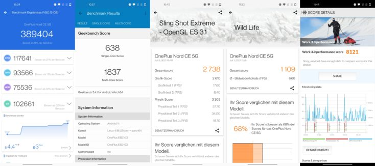 OnePlus Nord CE 5G Benchmarks