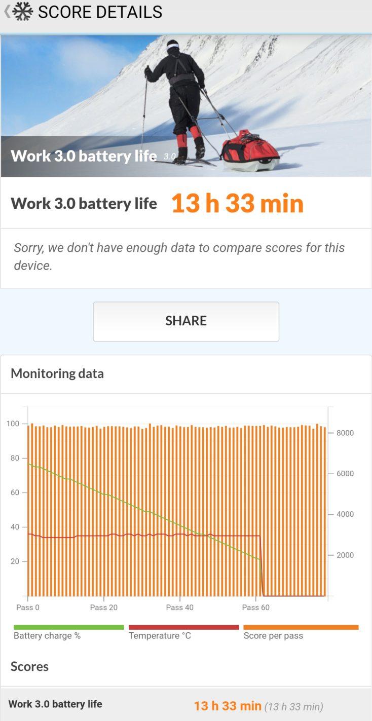 Redmi Note 10S Akku-Test