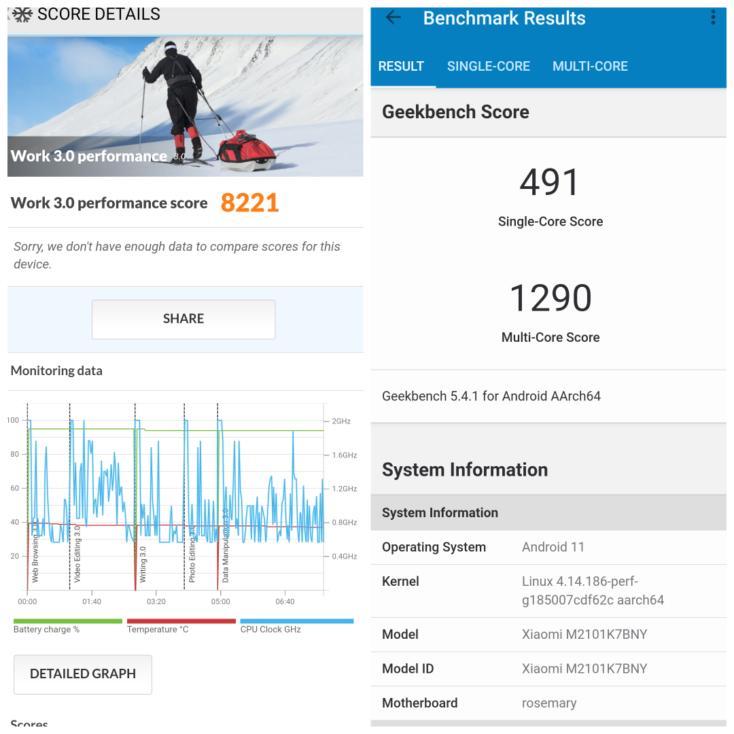 Redmi Note 10S Benchmarkergebnisse