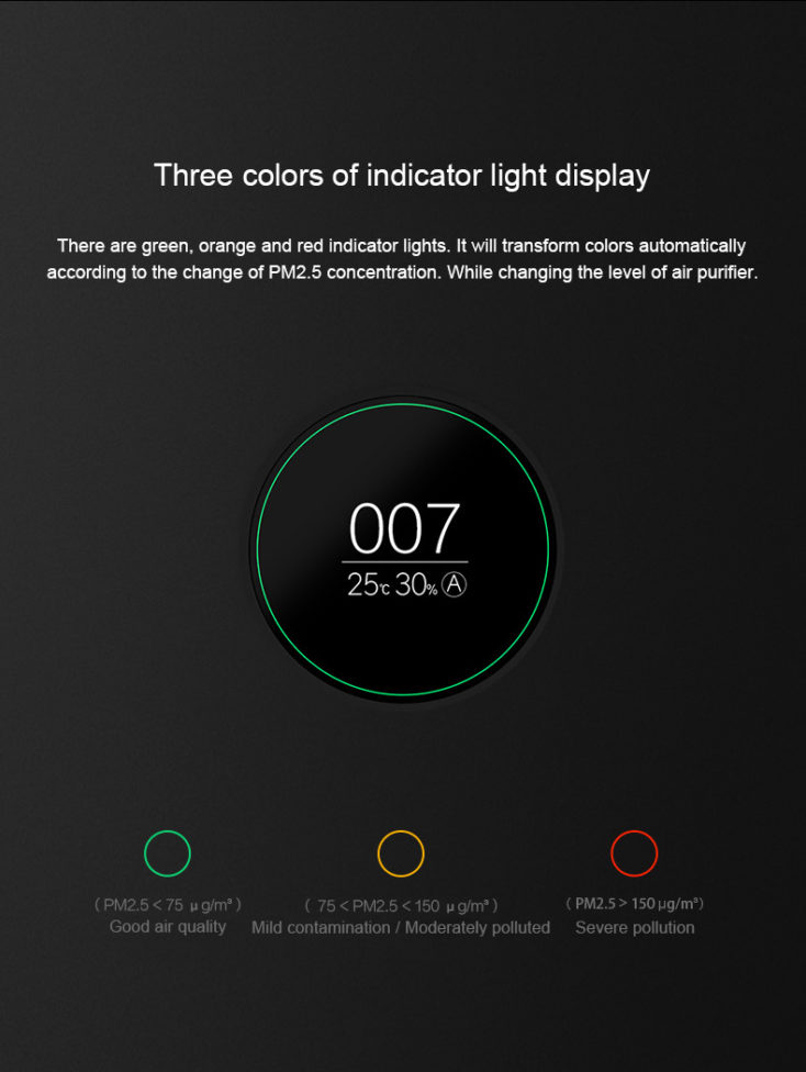 Mi Purifier Pro OLED Display
