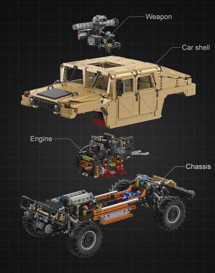 CaDA C61036W Humvee Motor