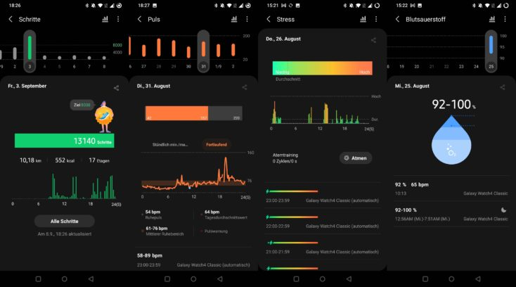 Samsung Galaxy Watch 4 Schritte Puls Stress SpO2 App